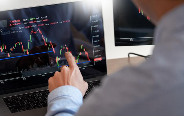 Invest in These 3 Large-Cap Value Funds for Higher Returns – May 10, 2021